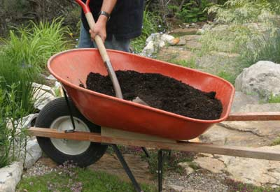 Using Compost